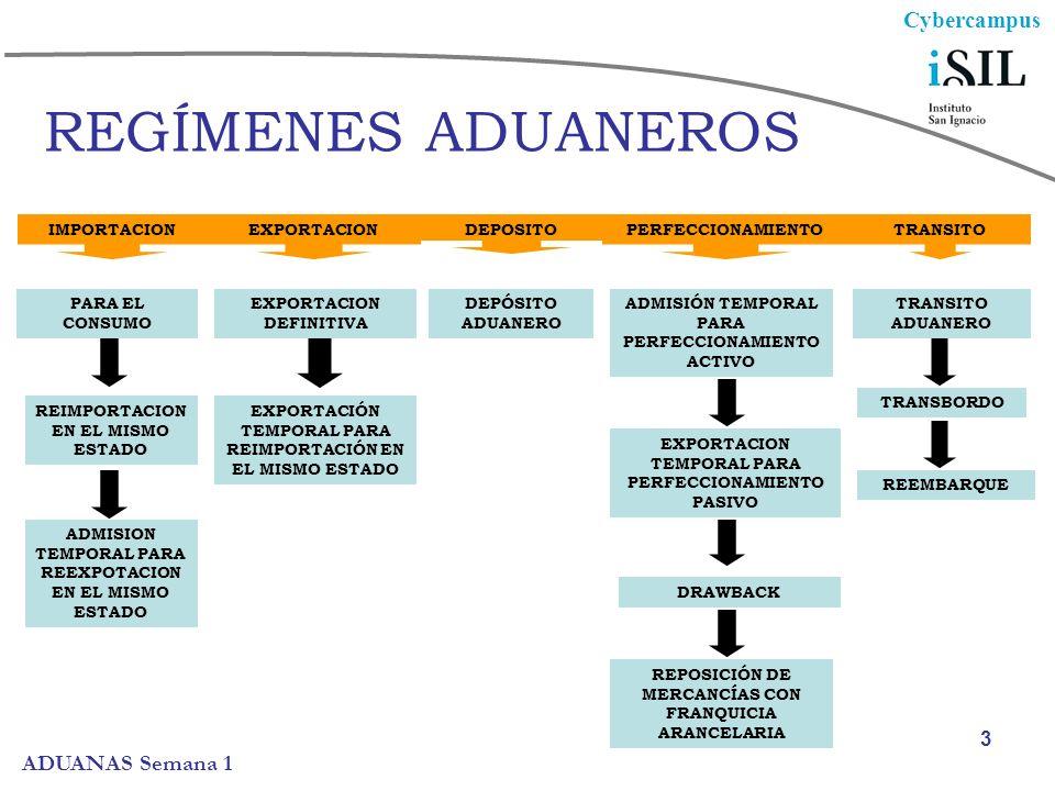 REGÍMENES ADUANEROS IMPORTACION EXPORTACION DEPOSITO PERFECCIONAMIENTO