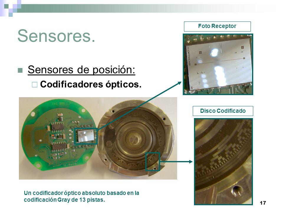 Sensores. Sensores de posición: Codificadores ópticos. Foto Receptor