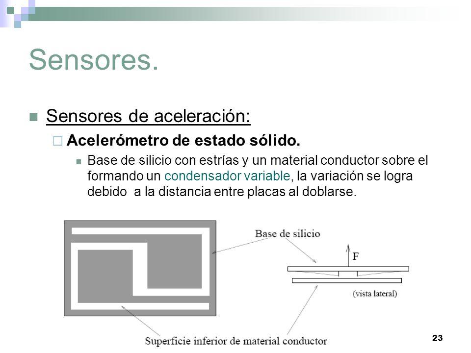 Sensores. Sensores de aceleración: Acelerómetro de estado sólido.