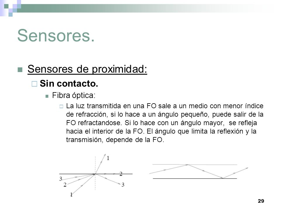 Sensores. Sensores de proximidad: Sin contacto. Fibra óptica: