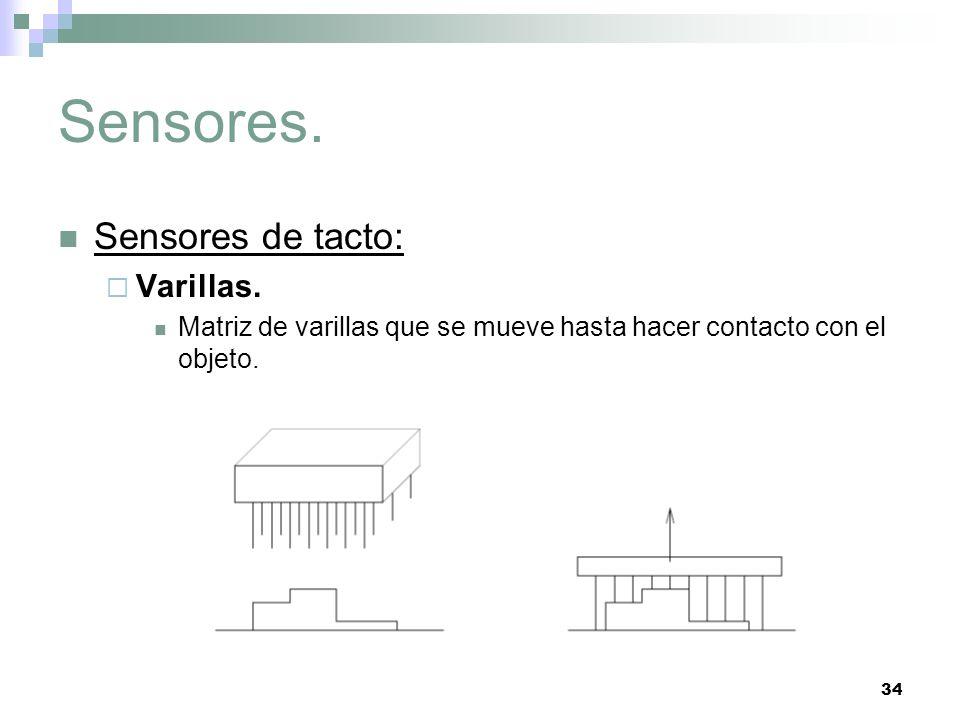 Sensores. Sensores de tacto: Varillas.