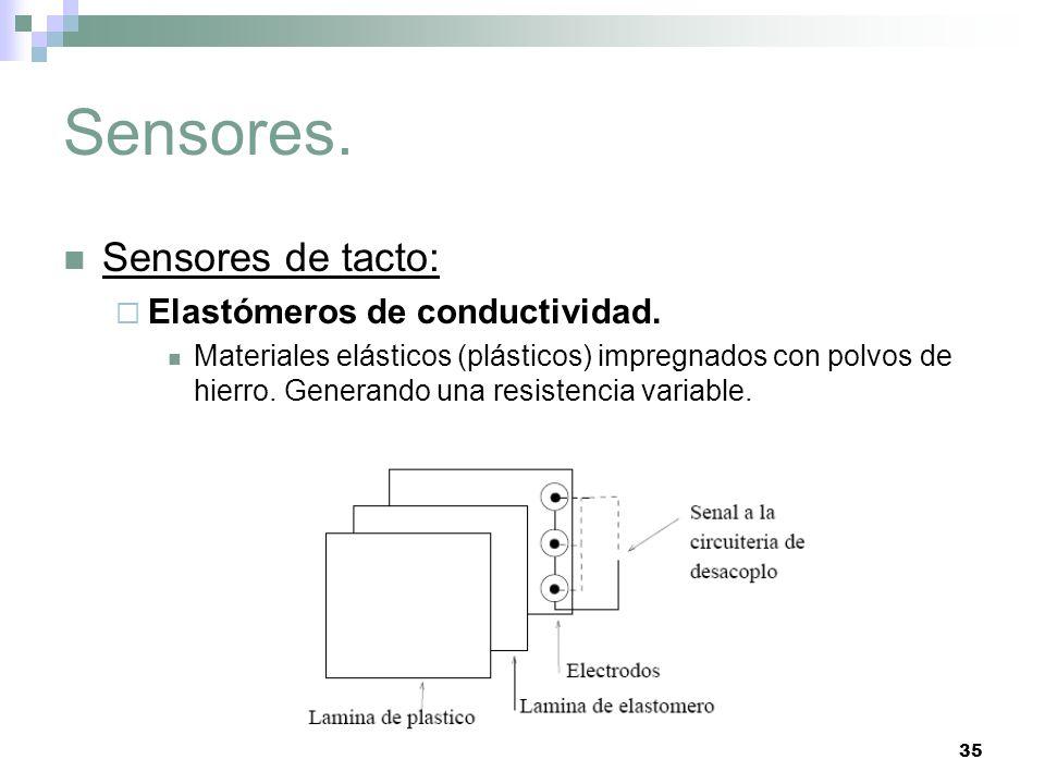 Sensores. Sensores de tacto: Elastómeros de conductividad.