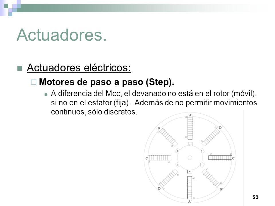Actuadores. Actuadores eléctricos: Motores de paso a paso (Step).