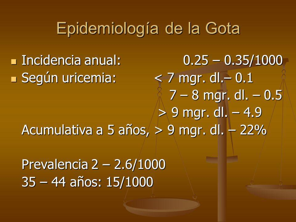 Epidemiología de la Gota