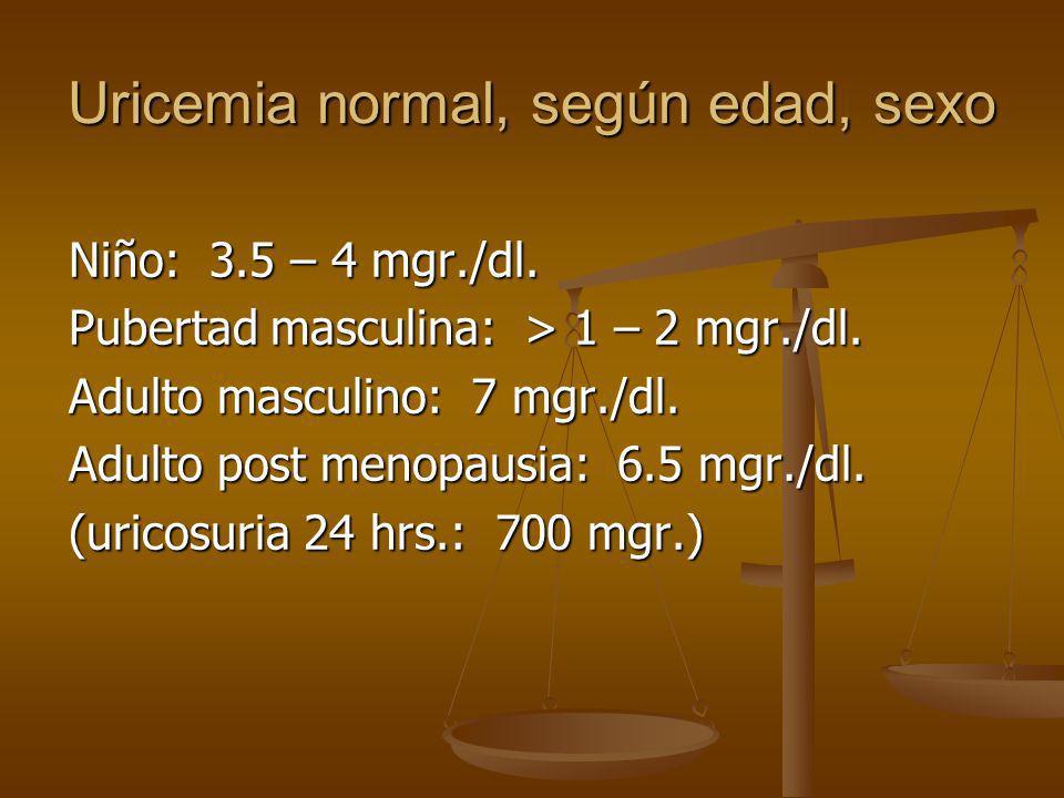 Uricemia normal, según edad, sexo