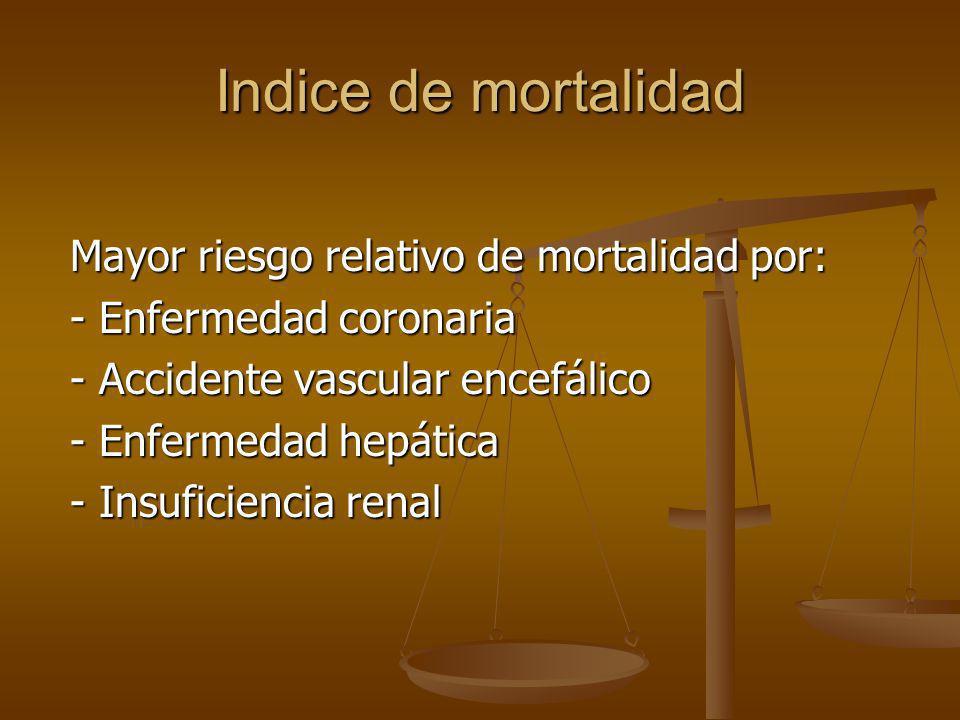 Indice de mortalidad Mayor riesgo relativo de mortalidad por: