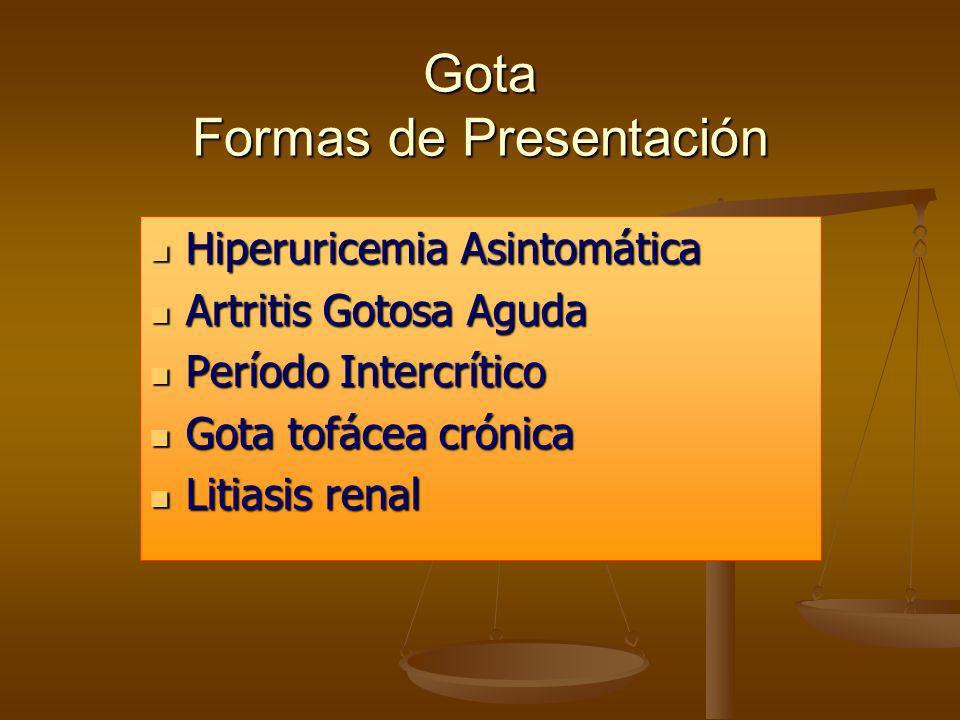Gota Formas de Presentación