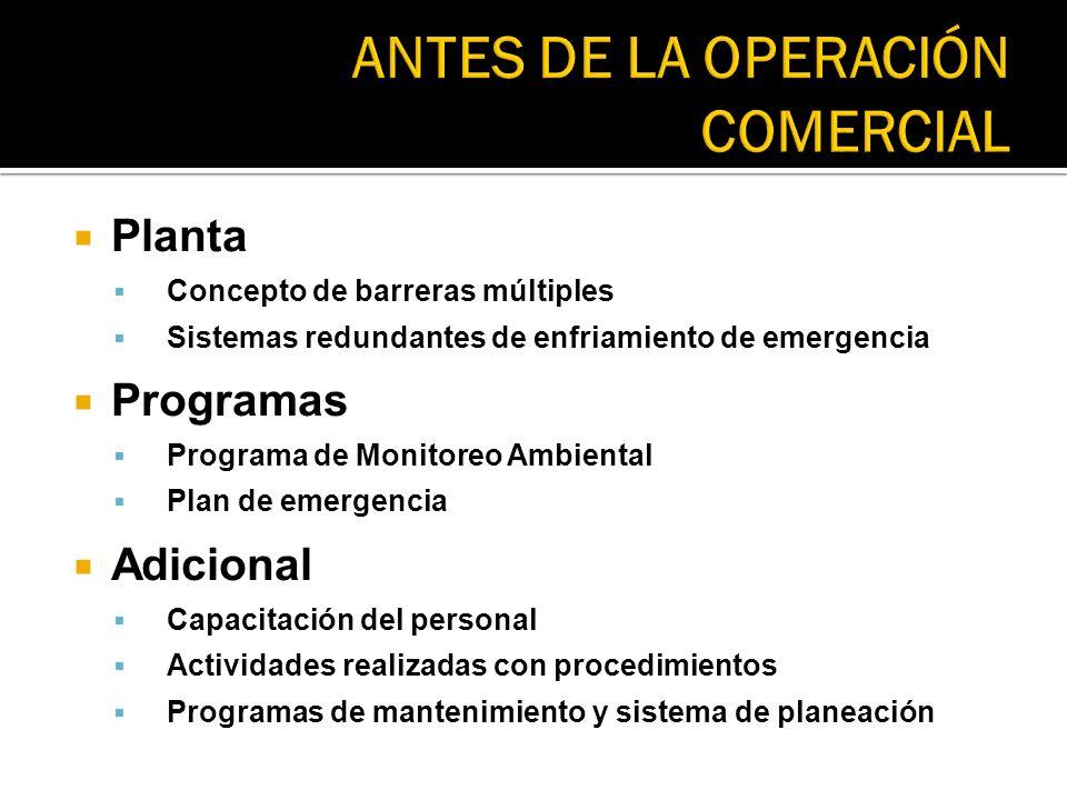ANTES DE LA OPERACIÓN COMERCIAL