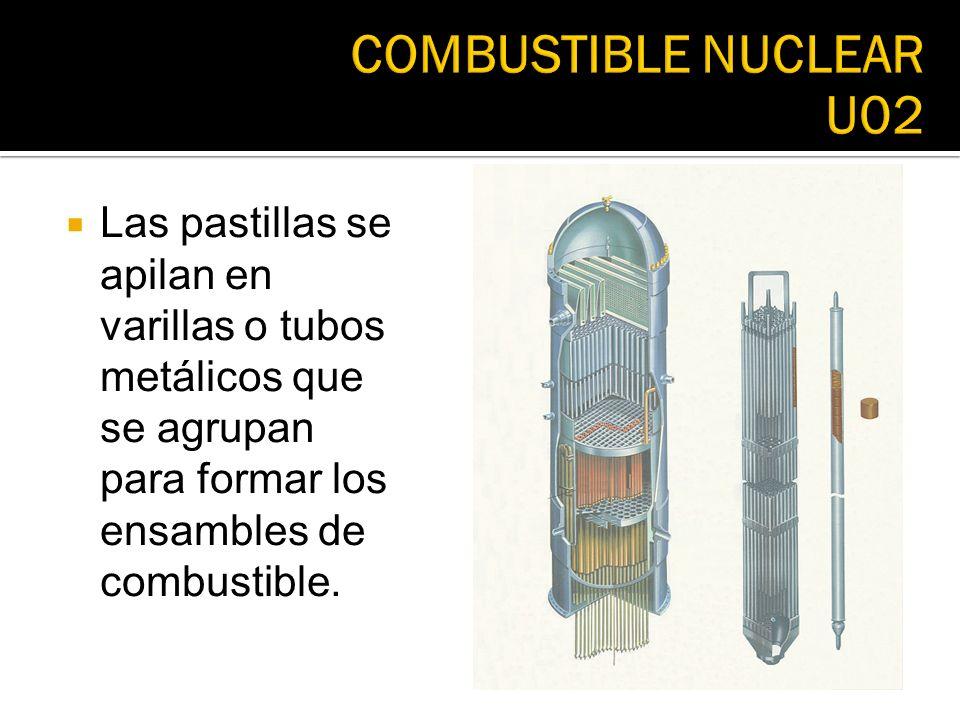 COMBUSTIBLE NUCLEAR U02 Las pastillas se apilan en varillas o tubos metálicos que se agrupan para formar los ensambles de combustible.