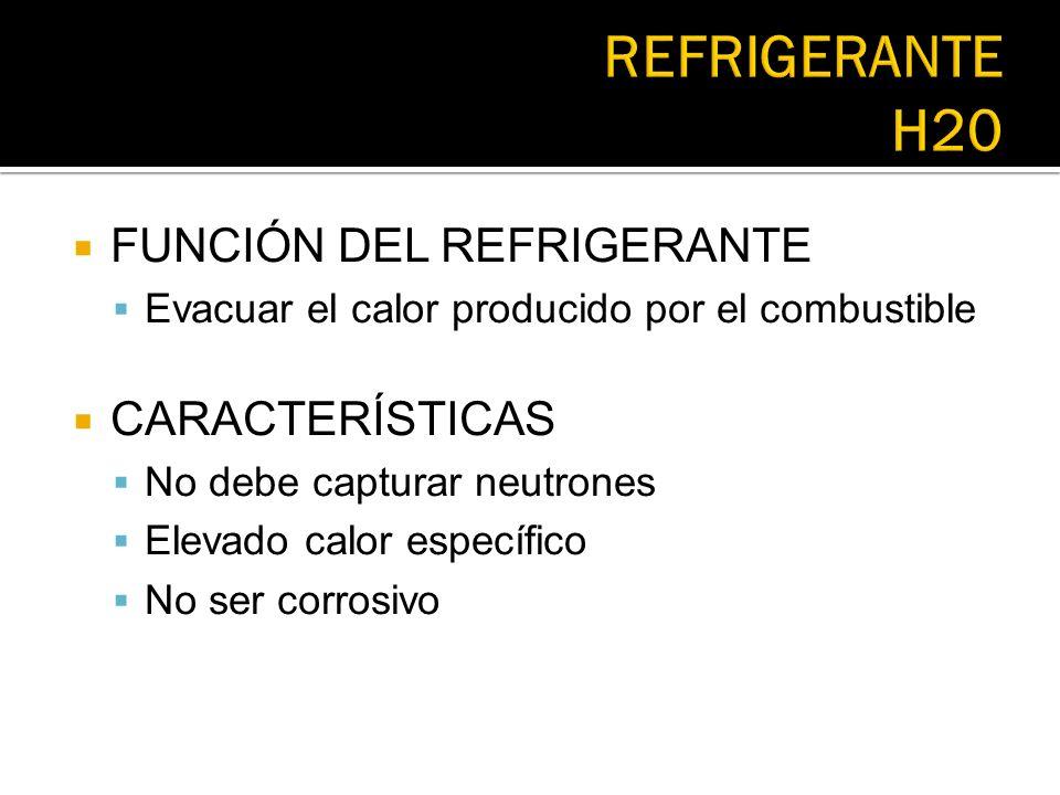 REFRIGERANTE H20 FUNCIÓN DEL REFRIGERANTE CARACTERÍSTICAS