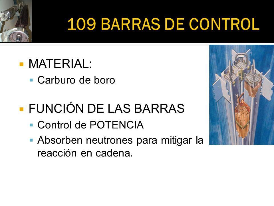 109 BARRAS DE CONTROL MATERIAL: FUNCIÓN DE LAS BARRAS Carburo de boro