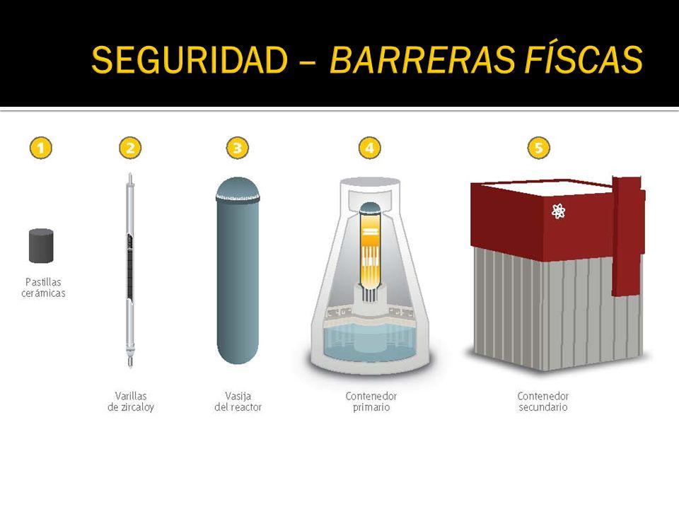 SEGURIDAD – BARRERAS FÍSCAS