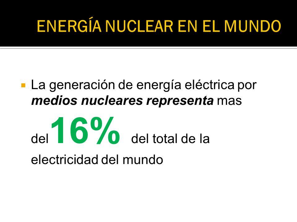 ENERGÍA NUCLEAR EN EL MUNDO