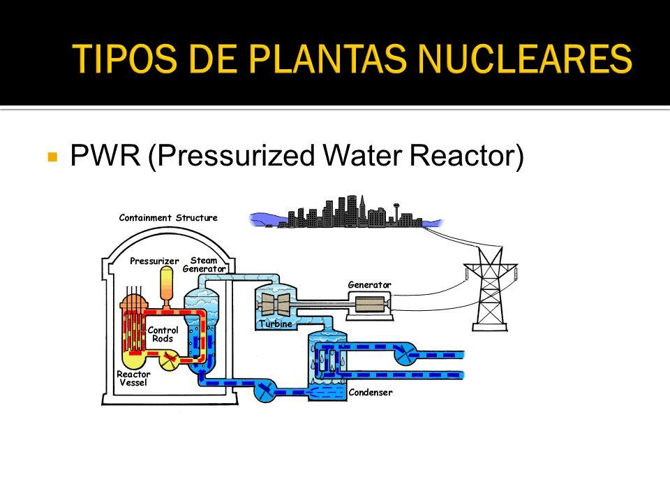 TIPOS DE PLANTAS NUCLEARES