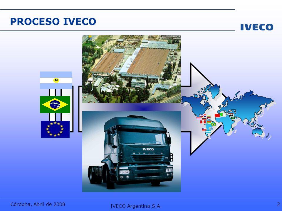 PROCESO IVECO Córdoba, Abril de 2008 IVECO Argentina S.A.