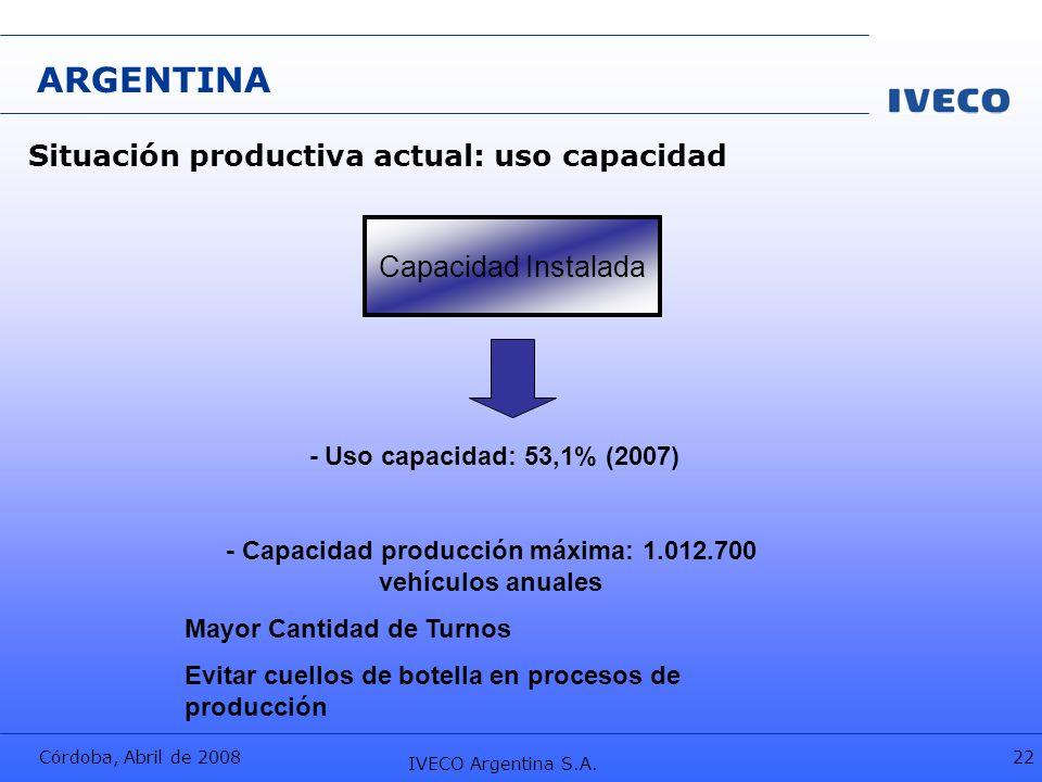 - Capacidad producción máxima: 1.012.700 vehículos anuales