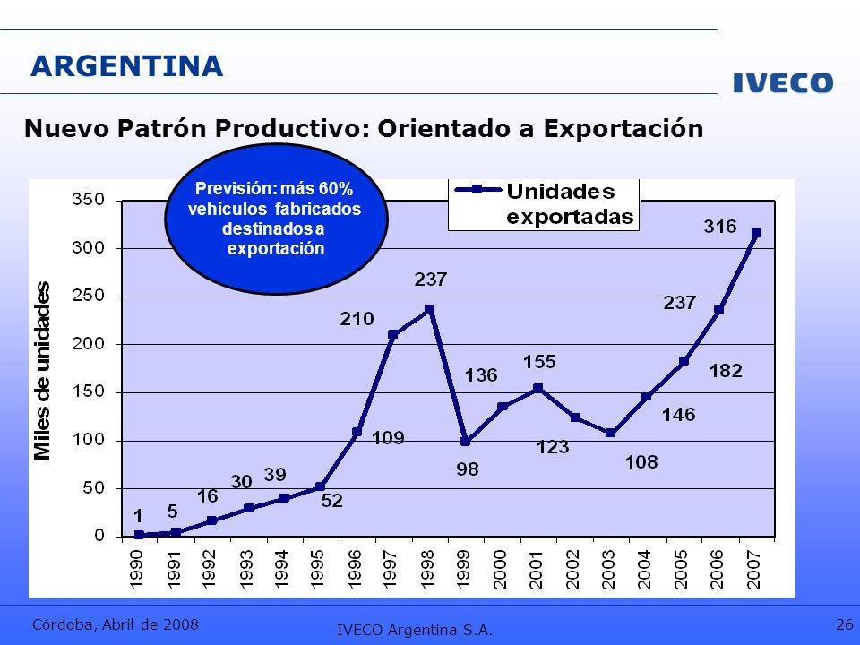 ARGENTINA Nuevo Patrón Productivo: Orientado a Exportación