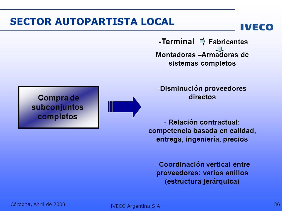 SECTOR AUTOPARTISTA LOCAL