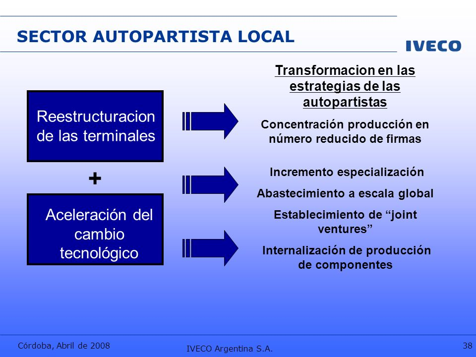 + SECTOR AUTOPARTISTA LOCAL Reestructuracion de las terminales