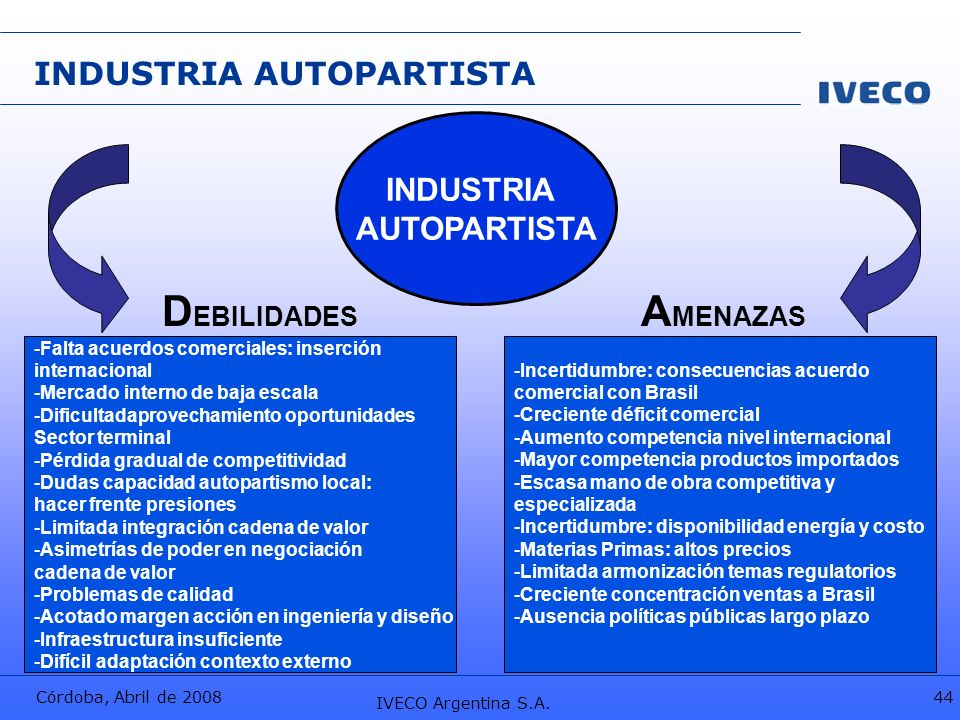 INDUSTRIA AUTOPARTISTA