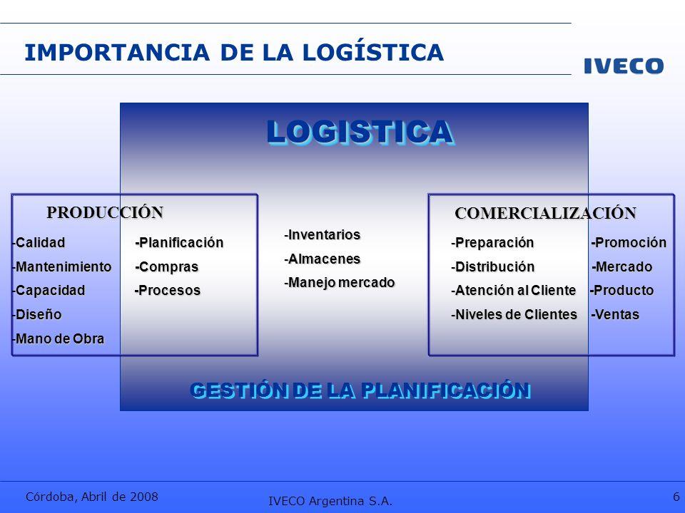 LOGISTICA IMPORTANCIA DE LA LOGÍSTICA GESTIÓN DE LA PLANIFICACIÓN