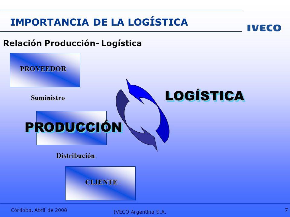 LOGÍSTICA PRODUCCIÓN IMPORTANCIA DE LA LOGÍSTICA