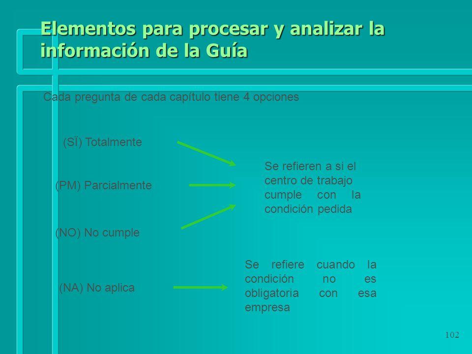 Elementos para procesar y analizar la información de la Guía
