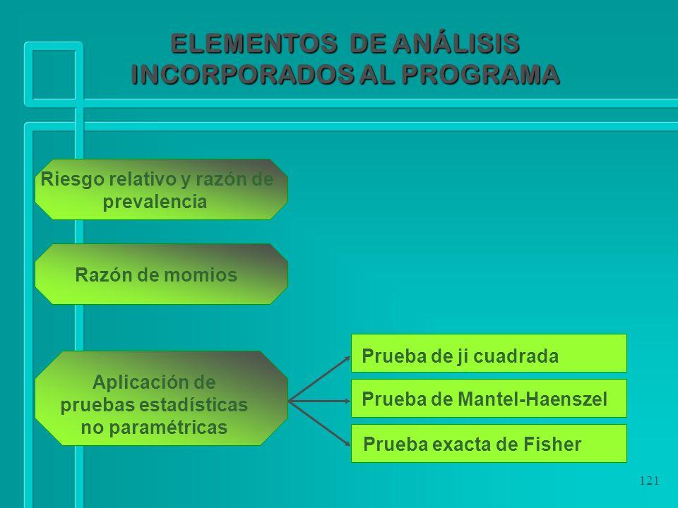 ELEMENTOS DE ANÁLISIS INCORPORADOS AL PROGRAMA