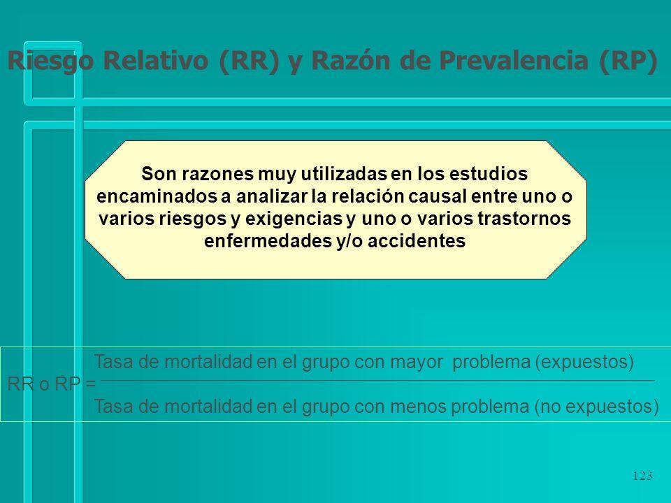 Riesgo Relativo (RR) y Razón de Prevalencia (RP)
