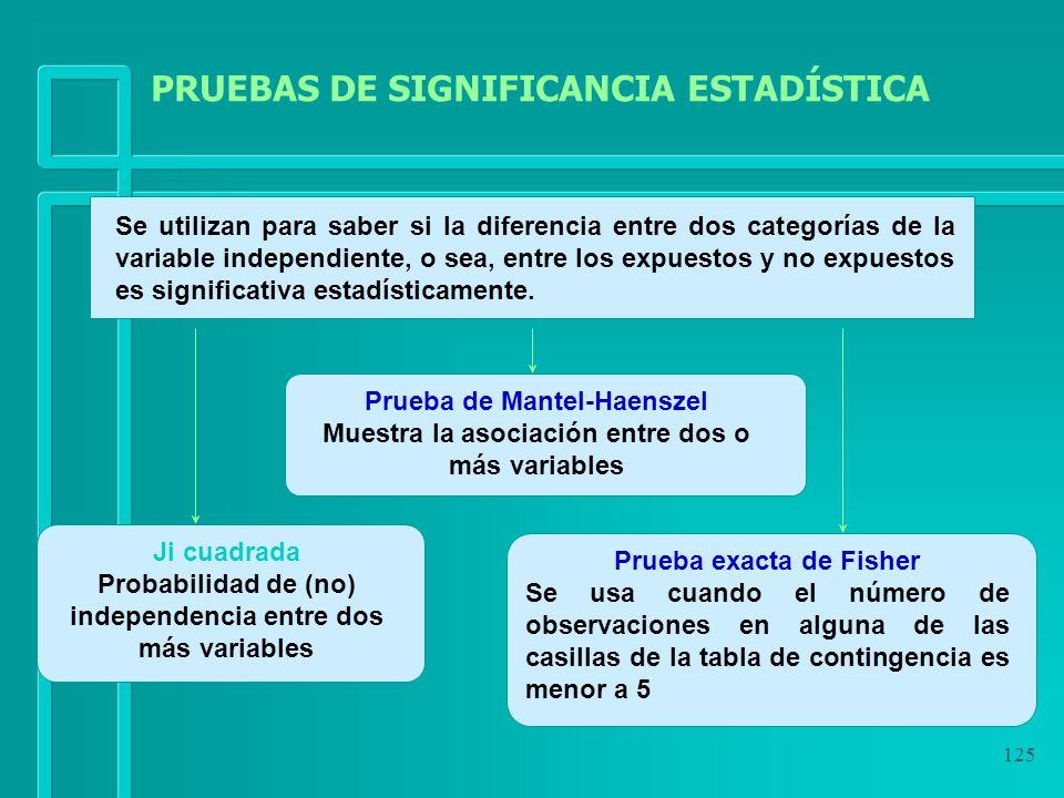PRUEBAS DE SIGNIFICANCIA ESTADÍSTICA