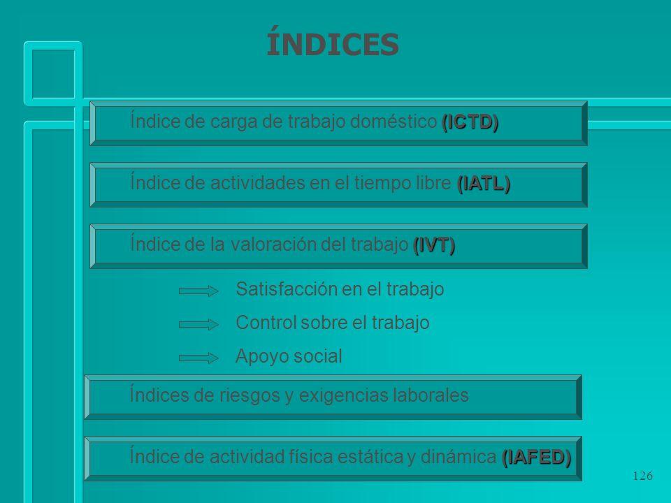ÍNDICES Índice de carga de trabajo doméstico (ICTD)