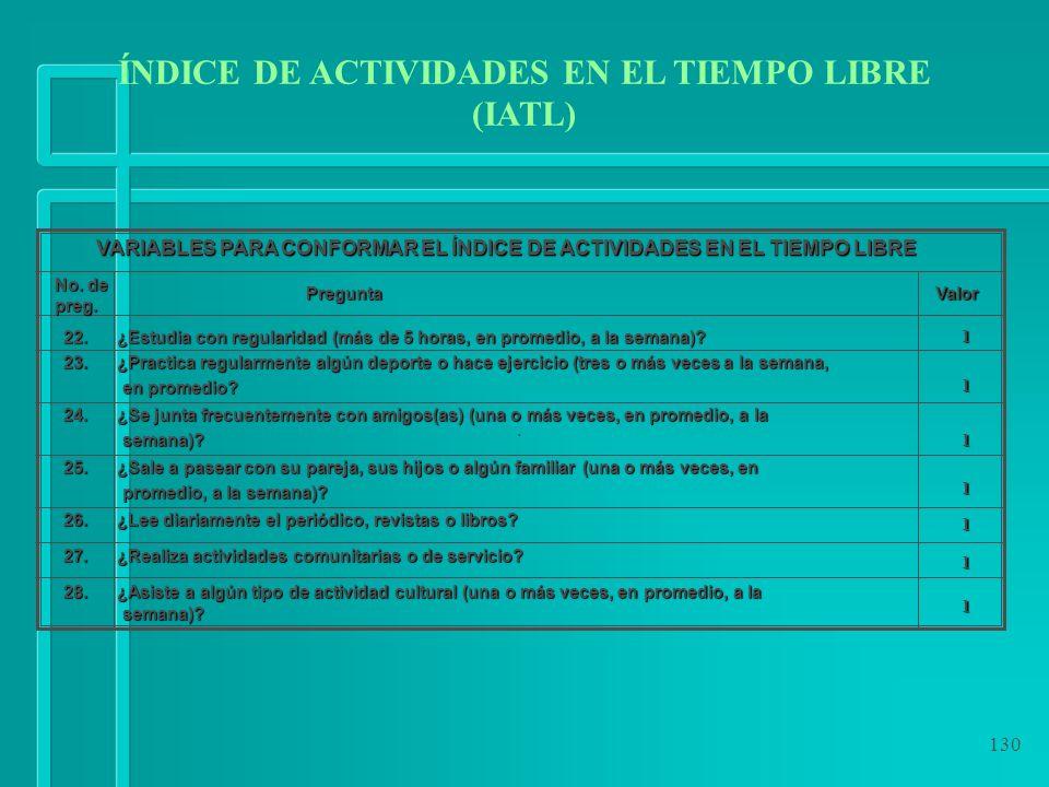 ÍNDICE DE ACTIVIDADES EN EL TIEMPO LIBRE (IATL)