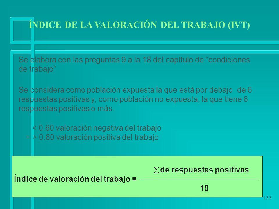 ÍNDICE DE LA VALORACIÓN DEL TRABAJO (IVT)
