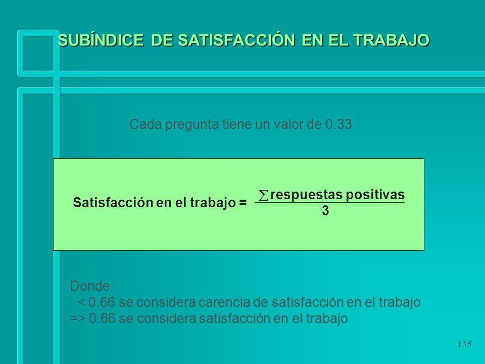 SUBÍNDICE DE SATISFACCIÓN EN EL TRABAJO