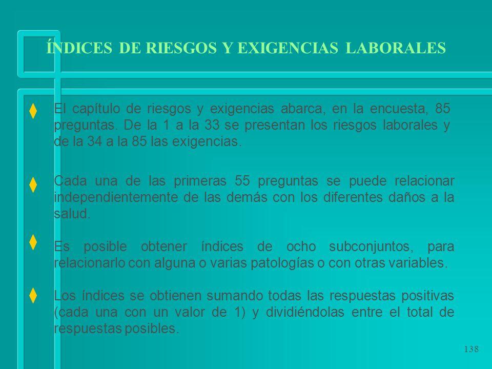 ÍNDICES DE RIESGOS Y EXIGENCIAS LABORALES