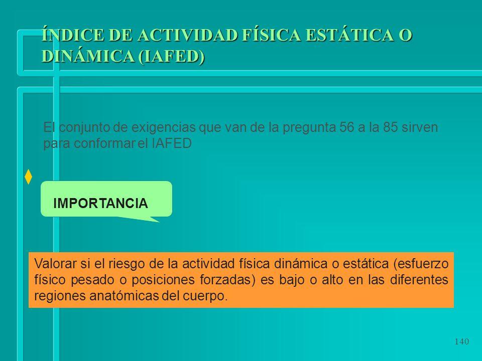 ÍNDICE DE ACTIVIDAD FÍSICA ESTÁTICA O DINÁMICA (IAFED)