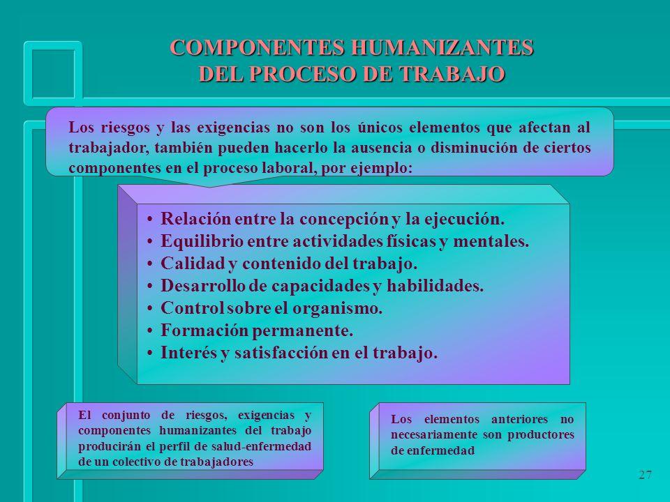 COMPONENTES HUMANIZANTES