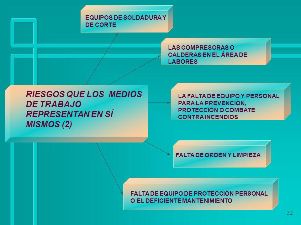 RIESGOS QUE LOS MEDIOS DE TRABAJO REPRESENTAN EN SÍ MISMOS (2)