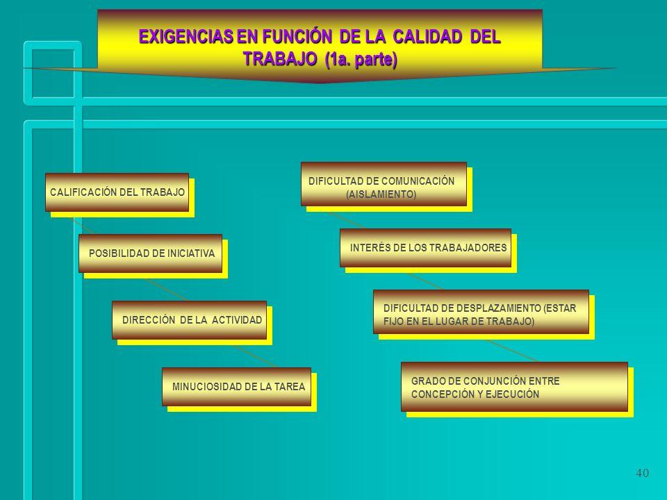 EXIGENCIAS EN FUNCIÓN DE LA CALIDAD DEL TRABAJO (1a. parte)