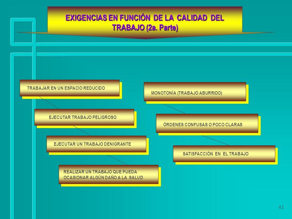 EXIGENCIAS EN FUNCIÓN DE LA CALIDAD DEL TRABAJO (2a. Parte)