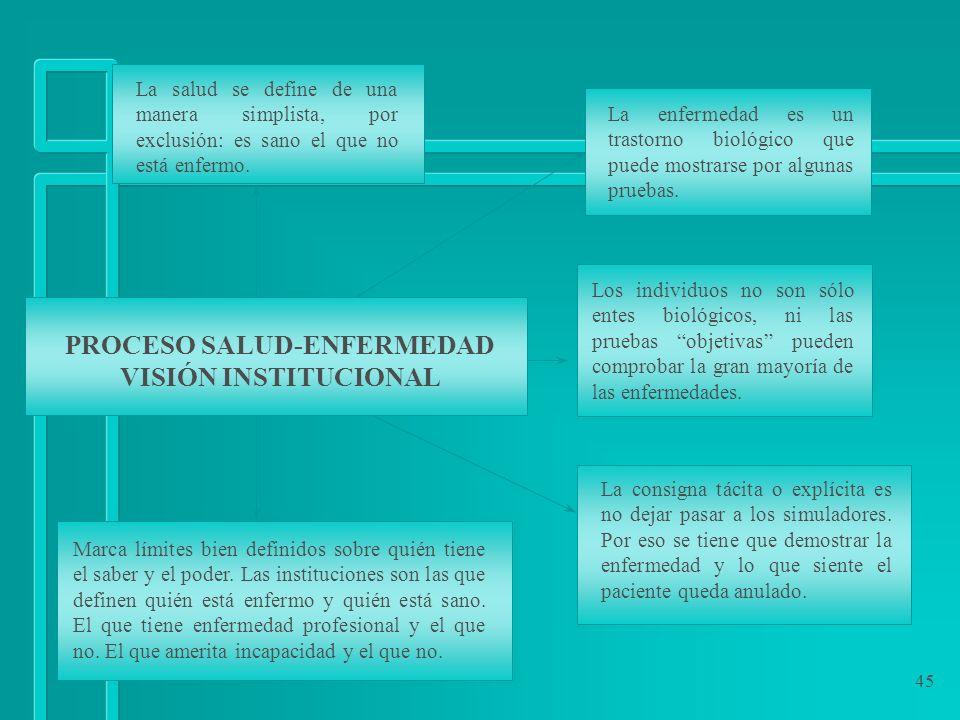 PROCESO SALUD-ENFERMEDAD VISIÓN INSTITUCIONAL