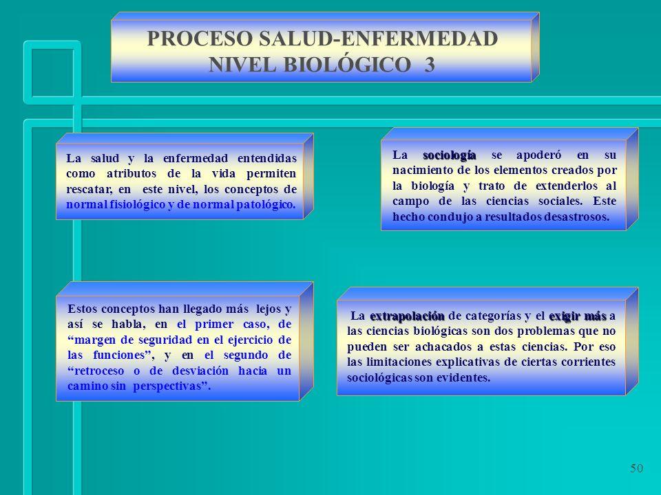 PROCESO SALUD-ENFERMEDAD