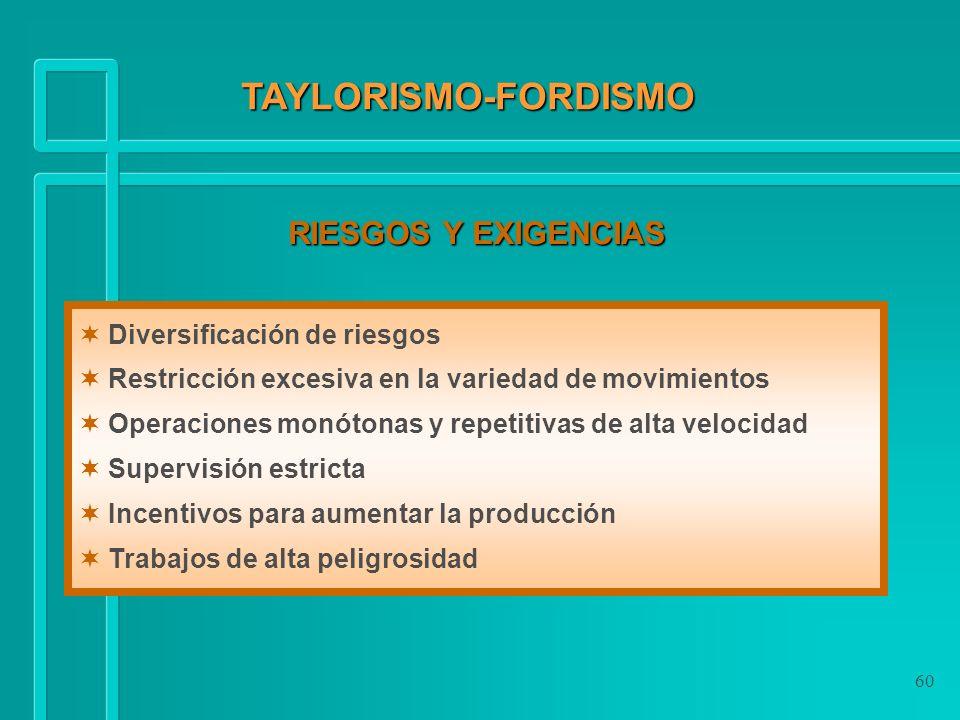 TAYLORISMO-FORDISMO RIESGOS Y EXIGENCIAS Diversificación de riesgos