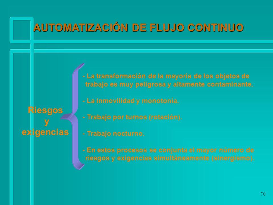 AUTOMATIZACIÓN DE FLUJO CONTINUO