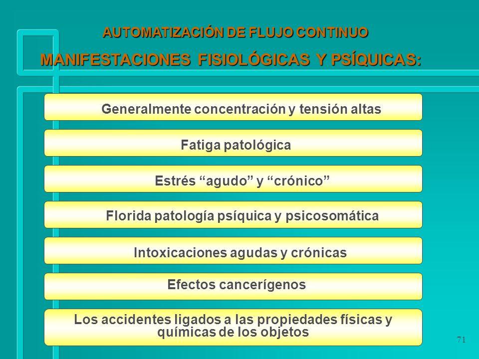 MANIFESTACIONES FISIOLÓGICAS Y PSÍQUICAS: