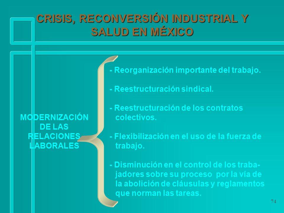 CRISIS, RECONVERSIÓN INDUSTRIAL Y SALUD EN MÉXICO