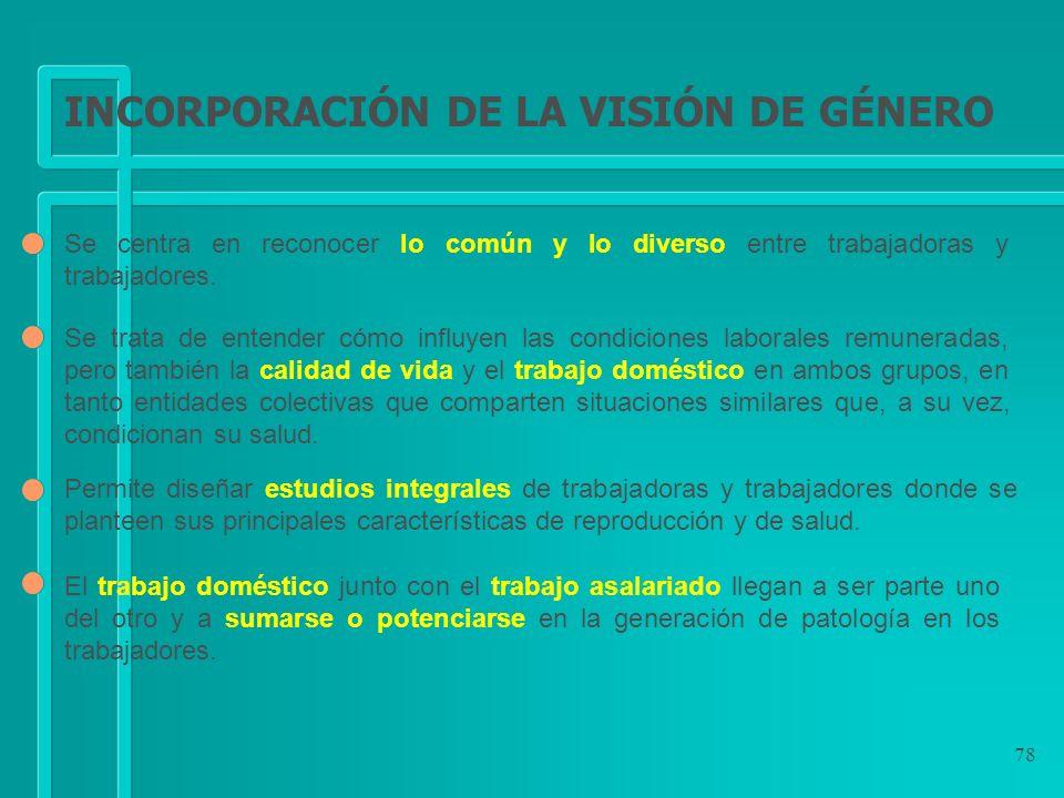 INCORPORACIÓN DE LA VISIÓN DE GÉNERO
