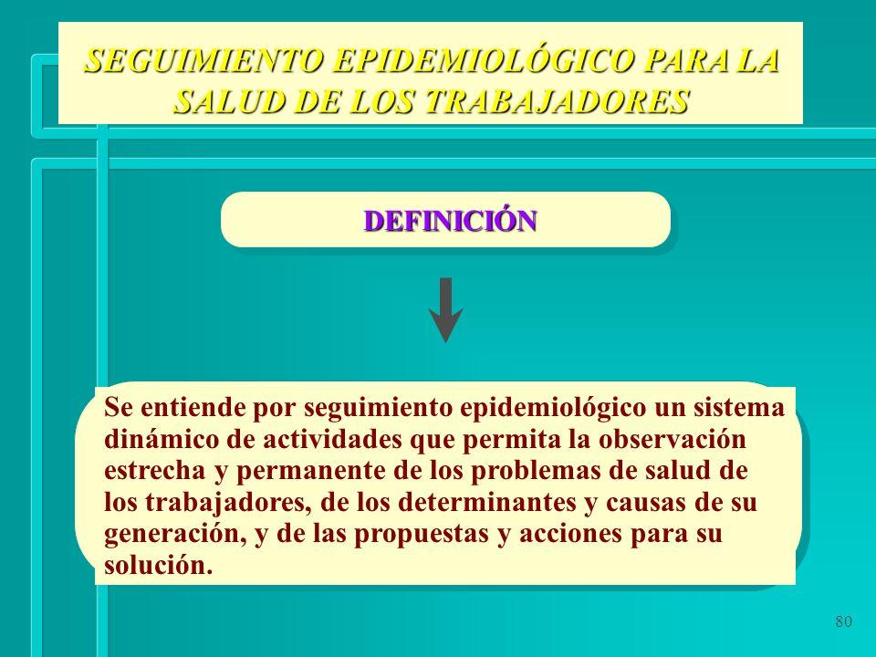 SEGUIMIENTO EPIDEMIOLÓGICO PARA LA SALUD DE LOS TRABAJADORES