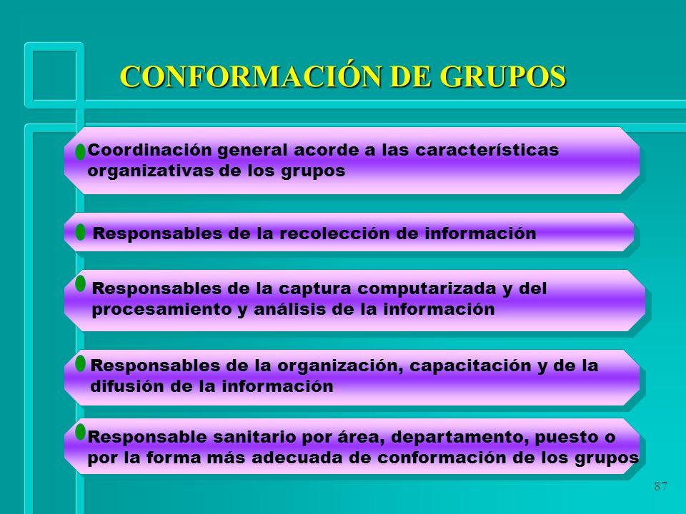 CONFORMACIÓN DE GRUPOS