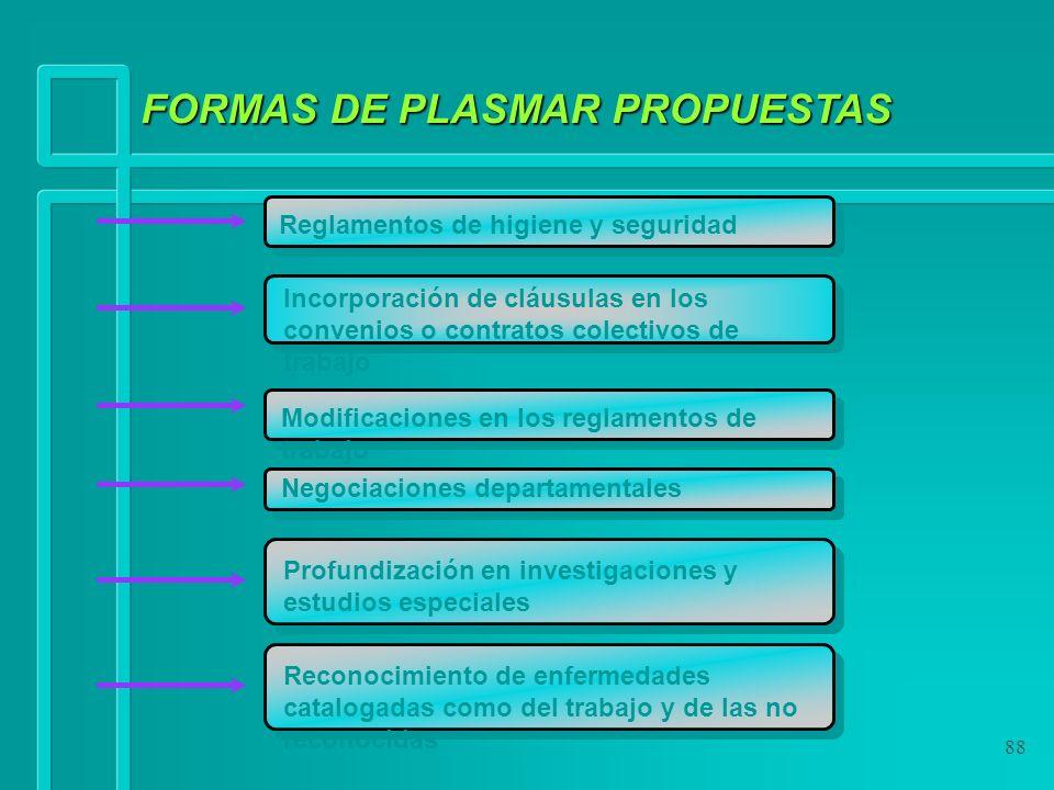 FORMAS DE PLASMAR PROPUESTAS